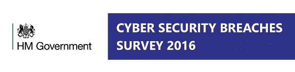 Cyber Security Survey Banner